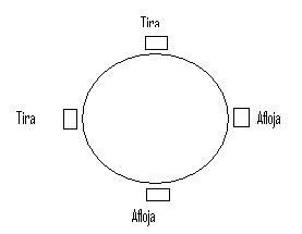 ajuste de plomada óptica - esquema